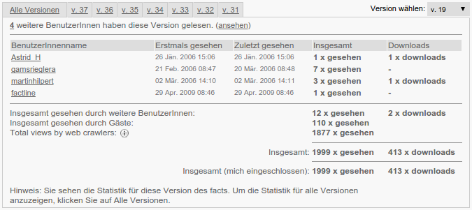 interaktionsstatistik_gelesen_downloaded_overview_users.png - 1378097.5